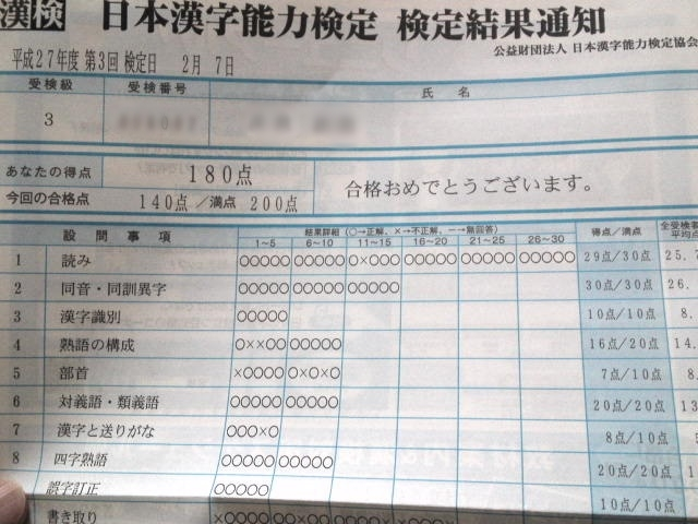 漢検3級の検定結果通知書