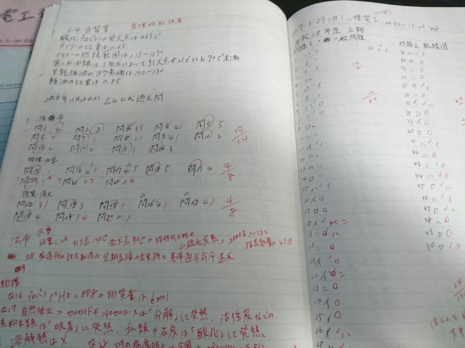 過去問の勉強をするにあたり、乙4自習室も役立ちました。